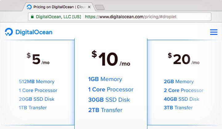 DigitalOcean Droplet Pricing