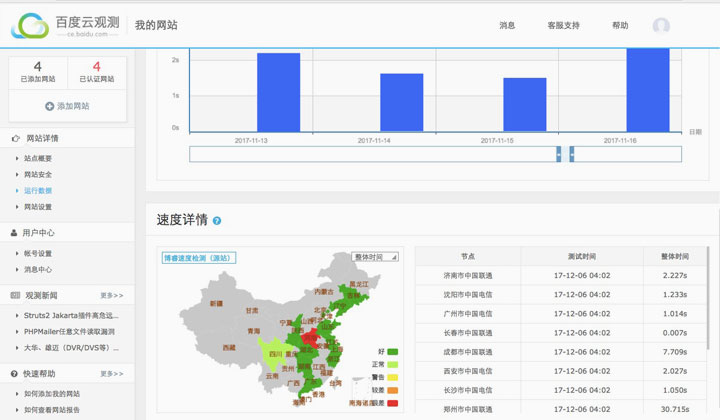 Baidu China Cloud Monitoring