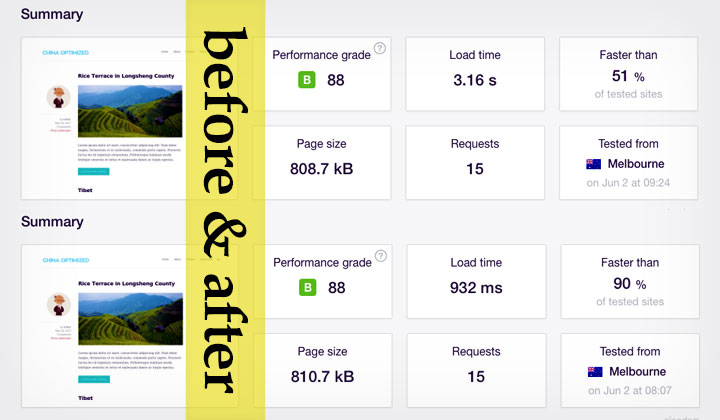 CDNSun Essential Review! Comparison, Speed Test, Quick Tutorial