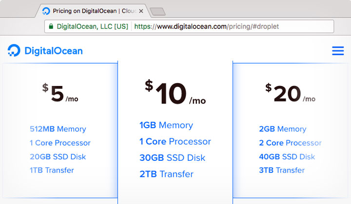DigitalOcean Droplet Pricing