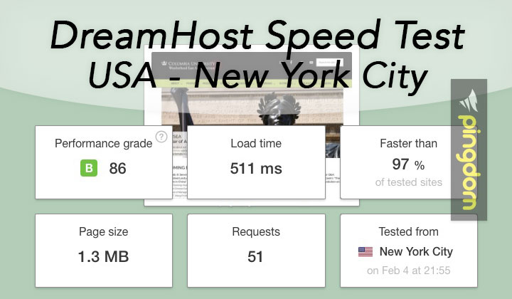DreamHost Speed Test