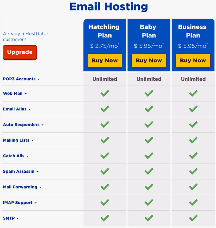HostGator Email Hosting Pricing & Features