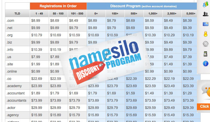 NameSilo Discount Program