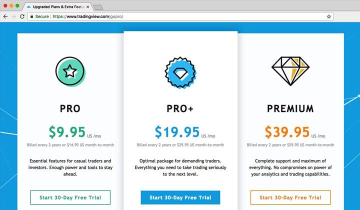 TradingView Pro, Pro+ & Premium Free Account & Free Trial Guide