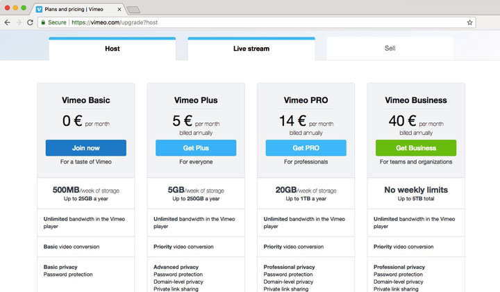 Vimeo Plus Pro Business Plans